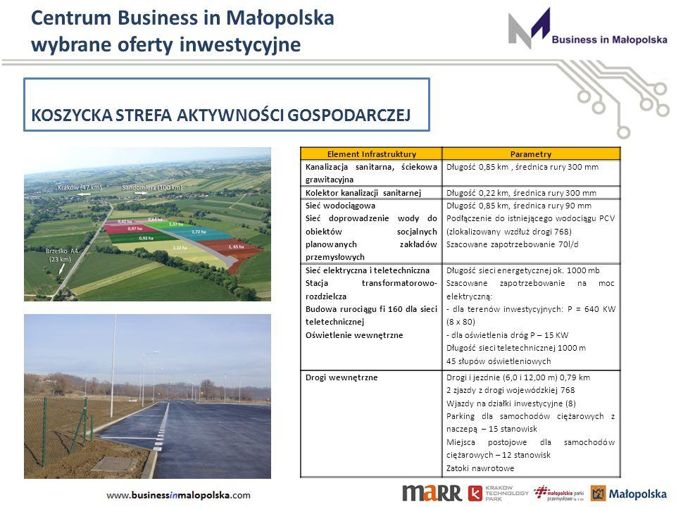 Centrum Business in Małopolska wybrane oferty inwestycyjne KOSZYCKA STREFA AKTYWNOŚCI GOSPODARCZEJ Element InfrastrukturyParametry Kanalizacja sanitarna, ściekowa grawitacyjna Długość 0,85 km, średnica rury 300 mm Kolektor kanalizacji sanitarnejDługość 0,22 km, średnica rury 300 mm Sieć wodociągowa Sieć doprowadzenie wody do obiektów socjalnych planowanych zakładów przemysłowych Długość 0,85 km, średnica rury 90 mm Podłączenie do istniejącego wodociągu PCV (zlokalizowany wzdłuż drogi 768) Szacowane zapotrzebowanie 70l/d Sieć elektryczna i teletechniczna Stacja transformatorowo- rozdzielcza Budowa rurociągu fi 160 dla sieci teletechnicznej Oświetlenie wewnętrzne Długość sieci energetycznej ok.