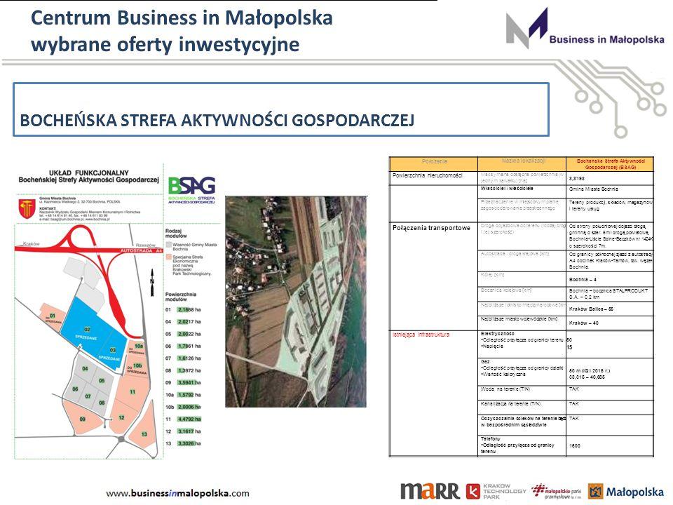 Centrum Business in Małopolska wybrane oferty inwestycyjne BOCHEŃSKA STREFA AKTYWNOŚCI GOSPODARCZEJ Położenie Nazwa lokalizacji Bocheńska Strefa Aktywności Gospodarczej (BSAG) Powierzchnia nieruchomości Maksymalna dostępna powierzchnia (w jednym kawałku)  ha  8,8198 Właściciel / właściciele Gmina Miasta Bochnia Przeznaczenie w miejscowym planie zagospodarowania przestrzennego Tereny produkcji, składów, magazynów i tereny usług Połączenia transportowe Droga dojazdowa do terenu (rodzaj drogi i jej szerokość) Od strony południowej dojazd drogą gminną o szer.