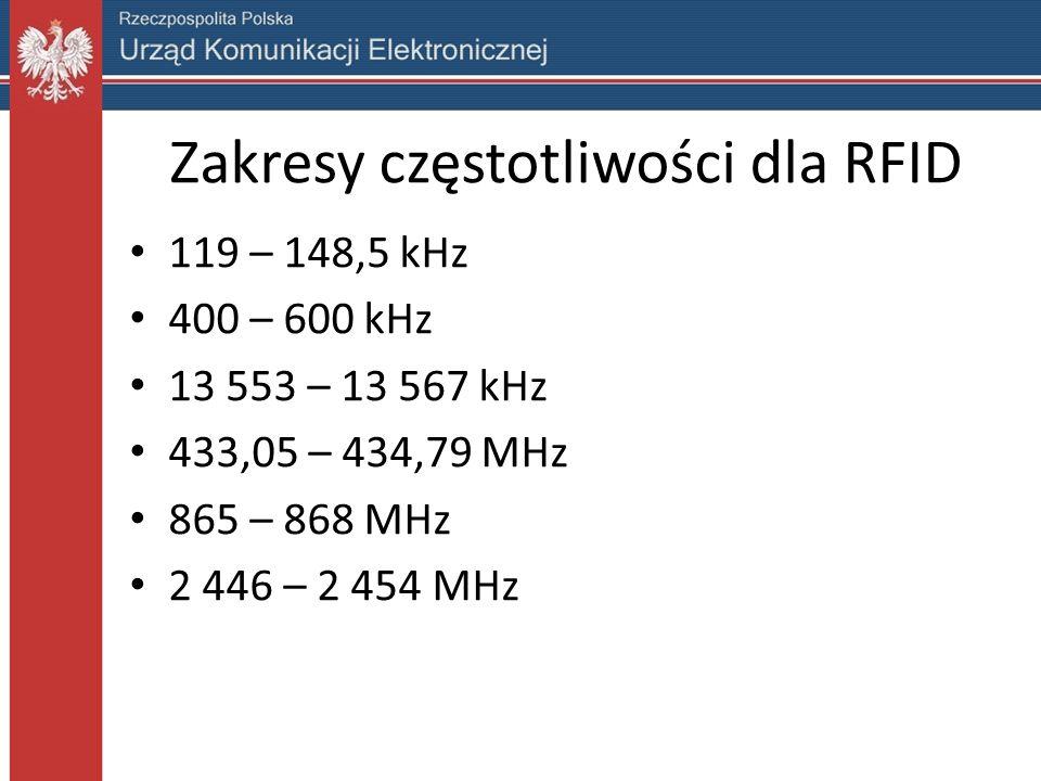 Zakresy częstotliwości dla RFID 119 – 148,5 kHz 400 – 600 kHz 13 553 – 13 567 kHz 433,05 – 434,79 MHz 865 – 868 MHz 2 446 – 2 454 MHz