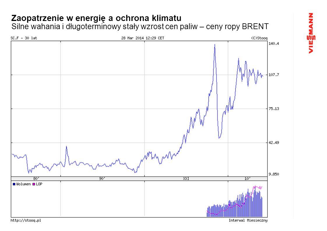 Zaopatrzenie w energię a ochrona klimatu Silne wahania i długoterminowy stały wzrost cen paliw – ceny ropy BRENT
