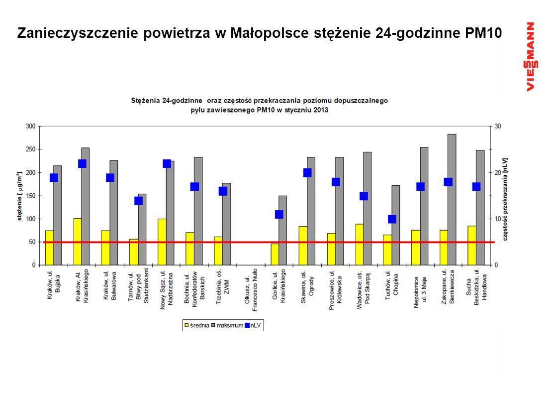 Zanieczyszczenie powietrza w Małopolsce stężenie 24-godzinne PM10
