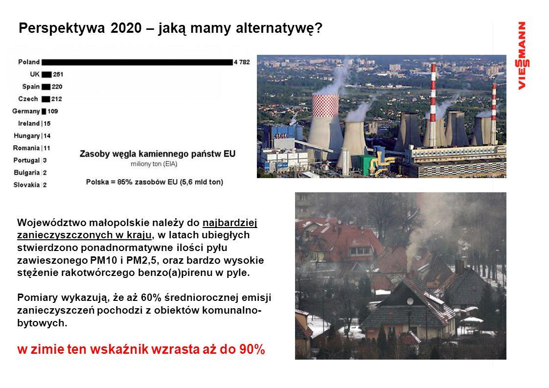 Perspektywa 2020 – jaką mamy alternatywę? Województwo małopolskie należy do najbardziej zanieczyszczonych w kraju, w latach ubiegłych stwierdzono pona