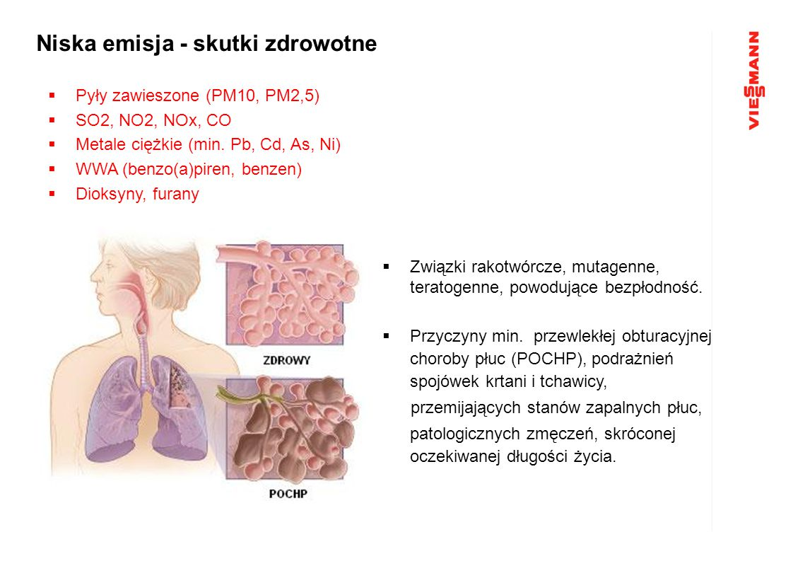 Niska emisja - skutki zdrowotne  Związki rakotwórcze, mutagenne, teratogenne, powodujące bezpłodność.  Przyczyny min. przewlekłej obturacyjnej choro