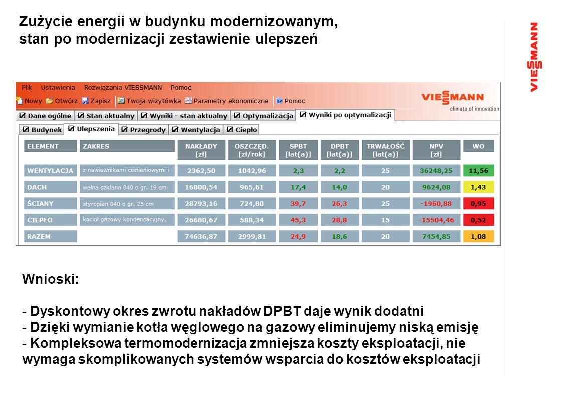 Zużycie energii w budynku modernizowanym, stan po modernizacji zestawienie ulepszeń Wnioski: - Dyskontowy okres zwrotu nakładów DPBT daje wynik dodatn