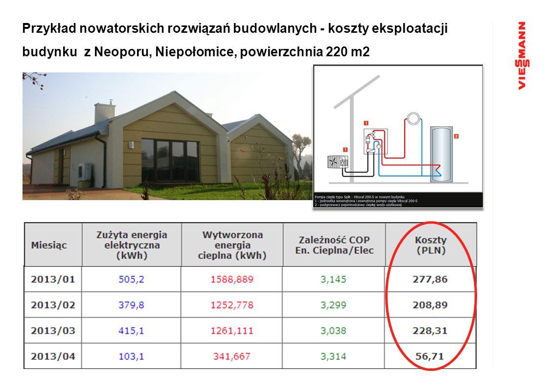 Przykład nowatorskich rozwiązań budowlanych - koszty eksploatacji budynku z Neoporu, Niepołomice, powierzchnia 220 m2