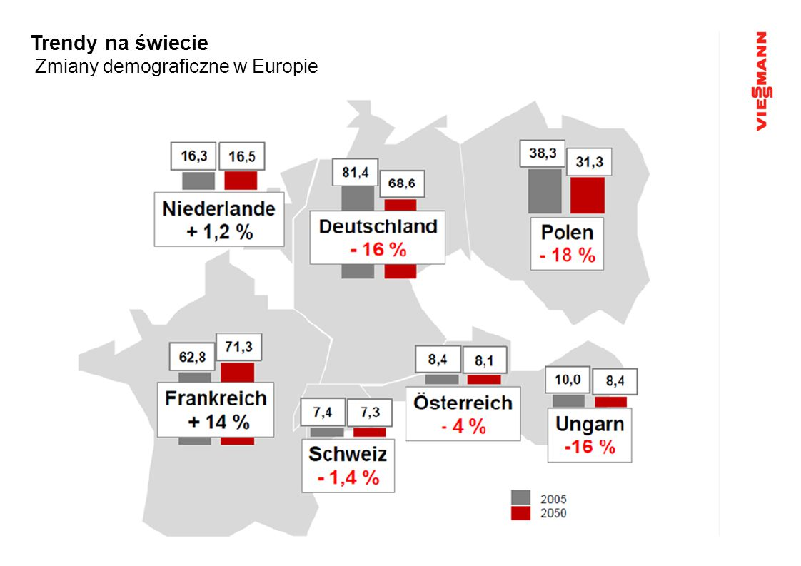  Niemiecki rząd postanowił ograniczyć wsparcie dla odnawialnych źródeł energii.