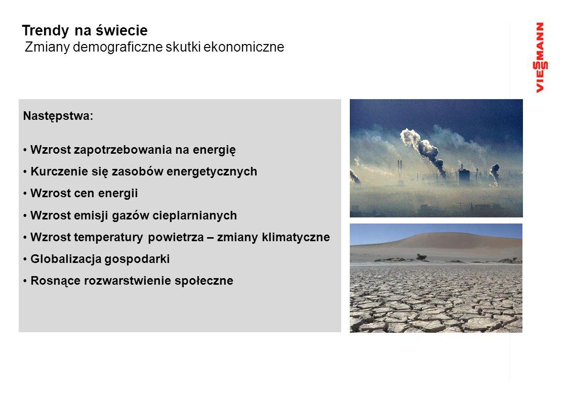 Następstwa: Wzrost zapotrzebowania na energię Kurczenie się zasobów energetycznych Wzrost cen energii Wzrost emisji gazów cieplarnianych Wzrost temper