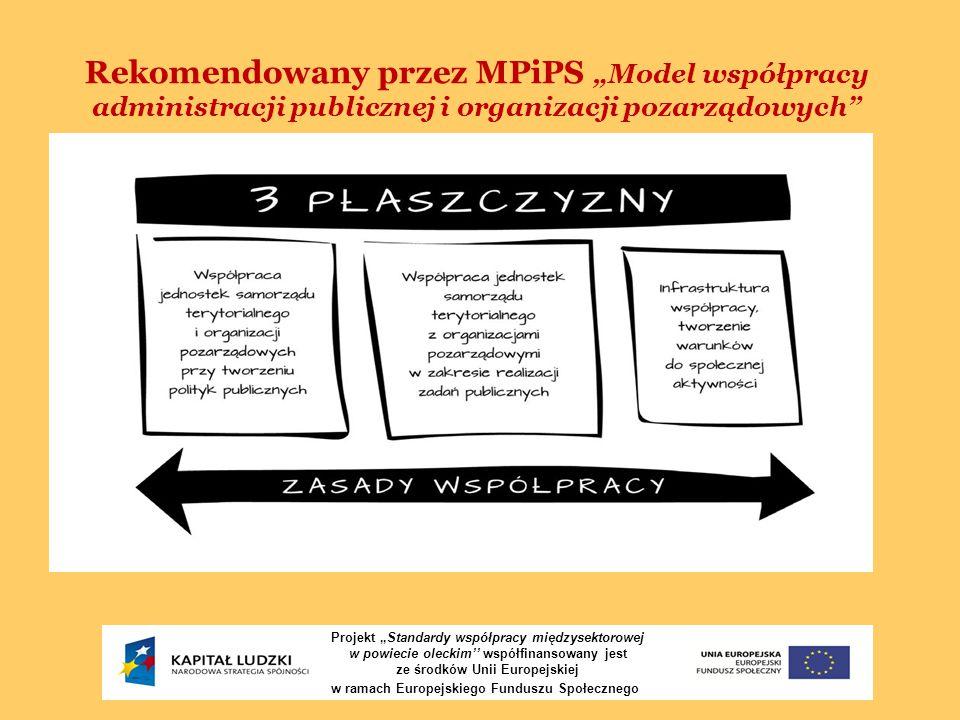 """Rekomendowany przez MPiPS """"Model współpracy administracji publicznej i organizacji pozarządowych Projekt """"Standardy współpracy międzysektorowej w powiecie oleckim'' współfinansowany jest ze środków Unii Europejskiej w ramach Europejskiego Funduszu Społecznego"""