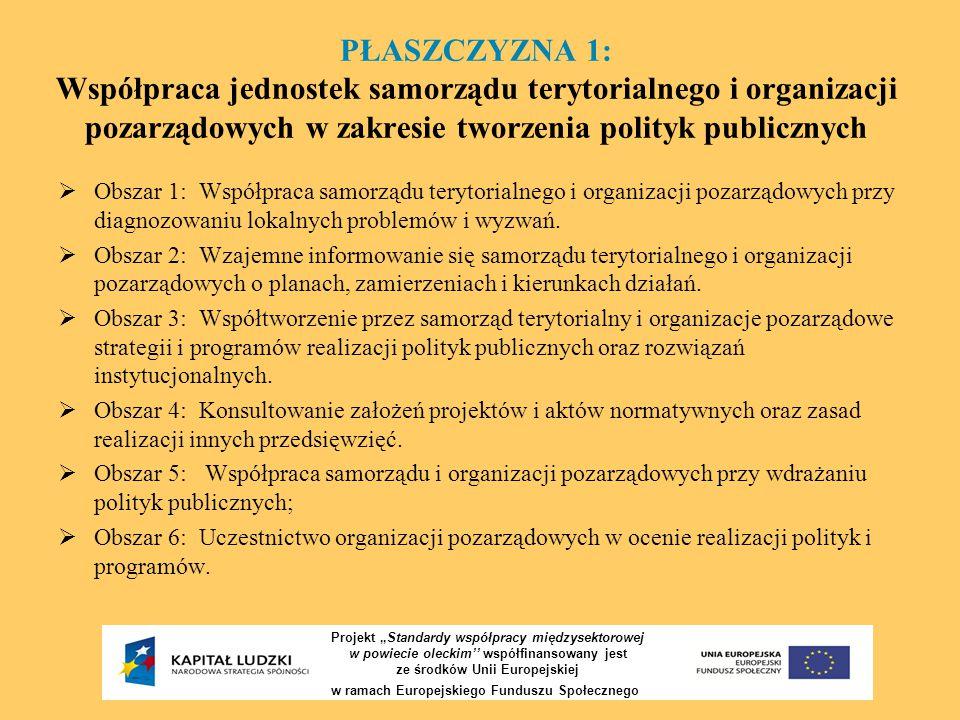 """PŁASZCZYZNA 1: Współpraca jednostek samorządu terytorialnego i organizacji pozarządowych w zakresie tworzenia polityk publicznych Projekt """"Standardy w"""