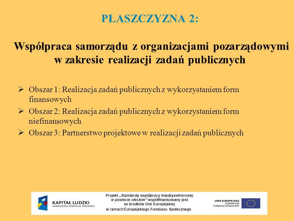 """PŁASZCZYZNA 2: Współpraca samorządu z organizacjami pozarządowymi w zakresie realizacji zadań publicznych Projekt """"Standardy współpracy międzysektorowej w powiecie oleckim'' współfinansowany jest ze środków Unii Europejskiej w ramach Europejskiego Funduszu Społecznego  Obszar 1: Realizacja zadań publicznych z wykorzystaniem form finansowych  Obszar 2: Realizacja zadań publicznych z wykorzystaniem form niefinansowych  Obszar 3: Partnerstwo projektowe w realizacji zadań publicznych"""