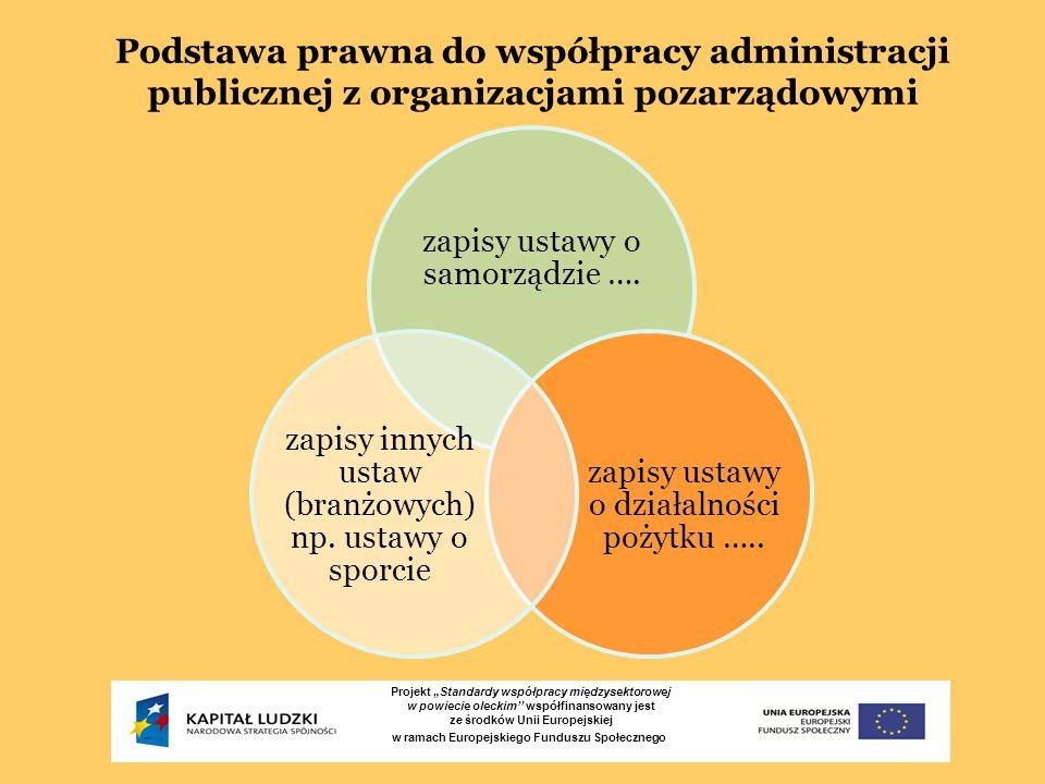 """Podstawa prawna do współpracy administracji publicznej z organizacjami pozarządowymi Projekt """"Standardy współpracy międzysektorowej w powiecie oleckim'' współfinansowany jest ze środków Unii Europejskiej w ramach Europejskiego Funduszu Społecznego zapisy ustawy o samorządzie …."""