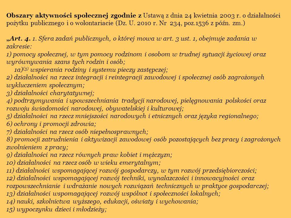 Obszary aktywności społecznej zgodnie z Ustawą z dnia 24 kwietnia 2003 r. o działalności pożytku publicznego i o wolontariacie (Dz. U. 2010 r. Nr 234,