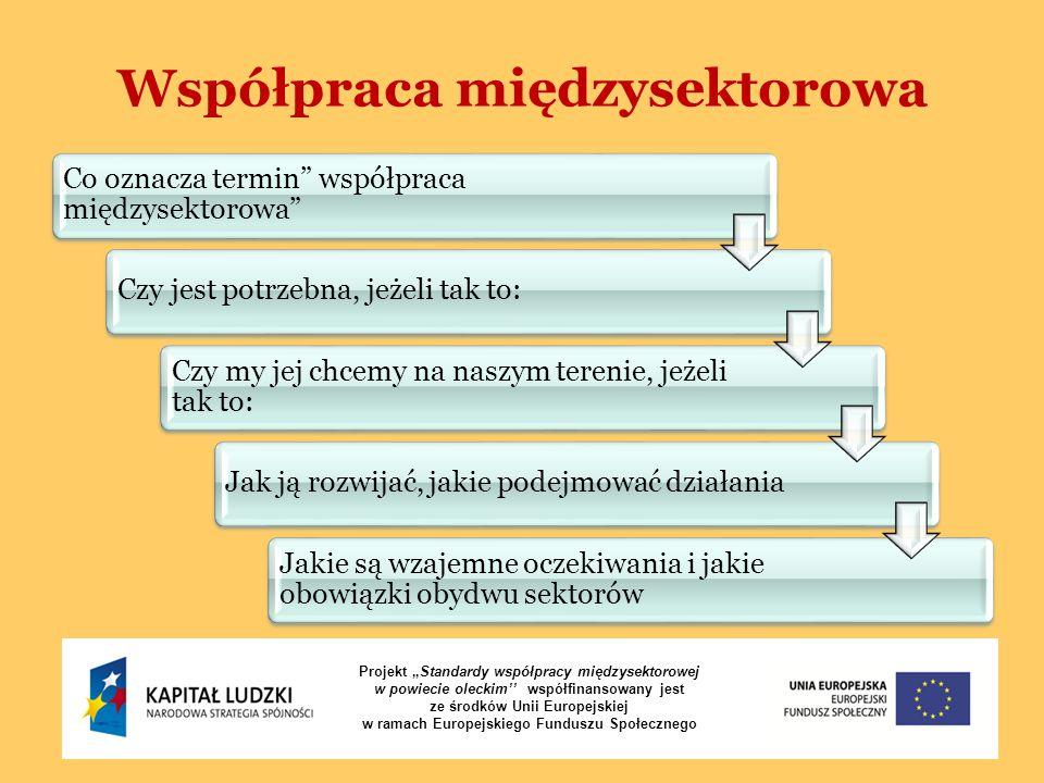 """Współpraca międzysektorowa Projekt """"Standardy współpracy międzysektorowej w powiecie oleckim'' współfinansowany jest ze środków Unii Europejskiej w ramach Europejskiego Funduszu Społecznego Co oznacza termin współpraca międzysektorowa Czy jest potrzebna, jeżeli tak to: Czy my jej chcemy na naszym terenie, jeżeli tak to: Jak ją rozwijać, jakie podejmować działania Jakie są wzajemne oczekiwania i jakie obowiązki obydwu sektorów"""