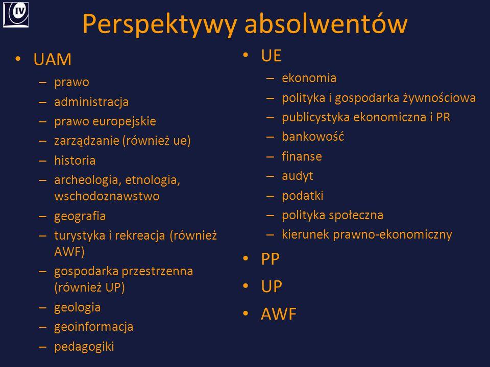 Perspektywy absolwentów UAM – prawo – administracja – prawo europejskie – zarządzanie (również ue) – historia – archeologia, etnologia, wschodoznawstw