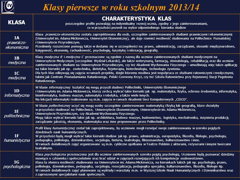 Klasy pierwsze w roku szkolnym 2014/15 klasy biologiczno-chemiczne