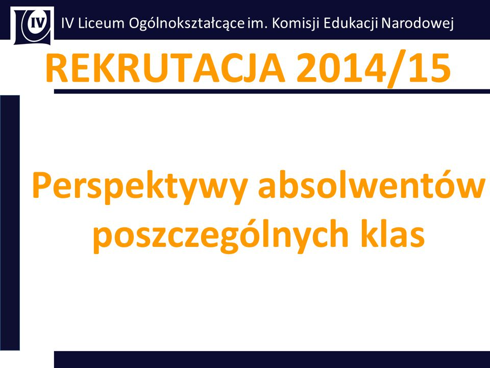 IV Liceum Ogólnokształcące im. Komisji Edukacji Narodowej Perspektywy absolwentów poszczególnych klas REKRUTACJA 2014/15