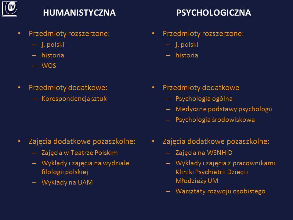 Perspektywy absolwentów HUMANISTYCZNA UAM – prawo – administracja – prawo europejskie – psychologia – doradztwo zawodowe i personalne – socjologia – pedagogiki – politologia – dziennikarstwo – stosunki międzynarodowe – komunikacja europejska – wschodoznawstwo PSYCHOLOGICZNA – polityka społeczna (również UE) – praca socjalna – filologie – teatrologia – filmoznawstwo – lingwistyka stosowana – filozofia – kulturoznawstwo – historia – archeologia – historia sztuki – etnologia – muzykologia