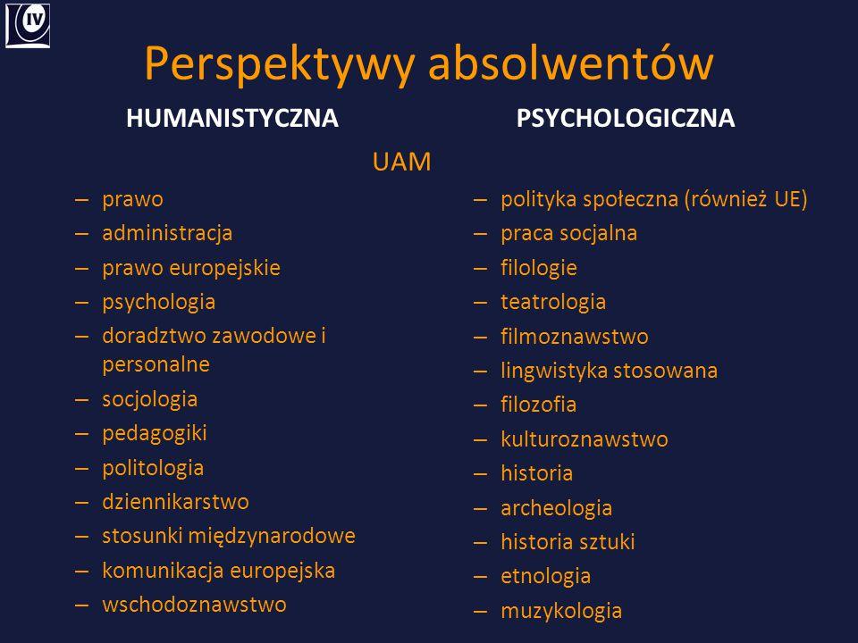 Perspektywy absolwentów HUMANISTYCZNA UAM – prawo – administracja – prawo europejskie – psychologia – doradztwo zawodowe i personalne – socjologia – p
