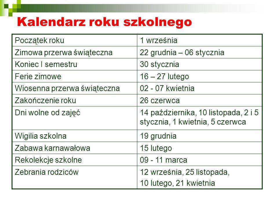 Wyniki uzyskane przez uczniów podczas sprawdzianu 2013/14 Sprawdzian pisało 9 uczniów Średni wynik w szkole to 26,12 pkt.