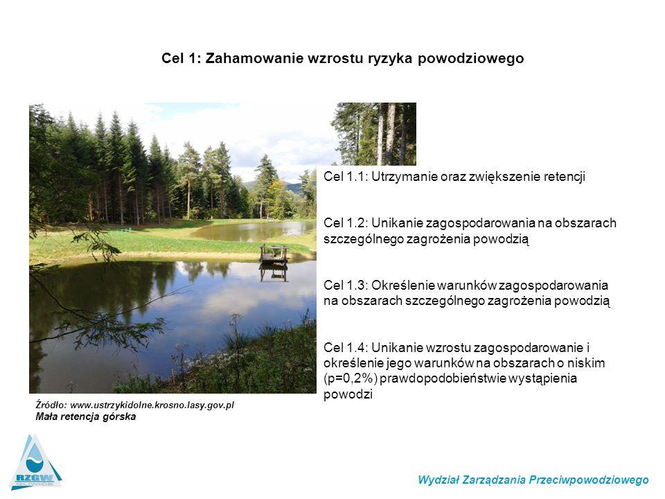 Cel 1: Zahamowanie wzrostu ryzyka powodziowego Wydział Zarządzania Przeciwpowodziowego Cel 1.1: Utrzymanie oraz zwiększenie retencji Cel 1.2: Unikanie zagospodarowania na obszarach szczególnego zagrożenia powodzią Cel 1.3: Określenie warunków zagospodarowania na obszarach szczególnego zagrożenia powodzią Cel 1.4: Unikanie wzrostu zagospodarowanie i określenie jego warunków na obszarach o niskim (p=0,2%) prawdopodobieństwie wystąpienia powodzi Źródło: www.ustrzykidolne.krosno.lasy.gov.pl Mała retencja górska