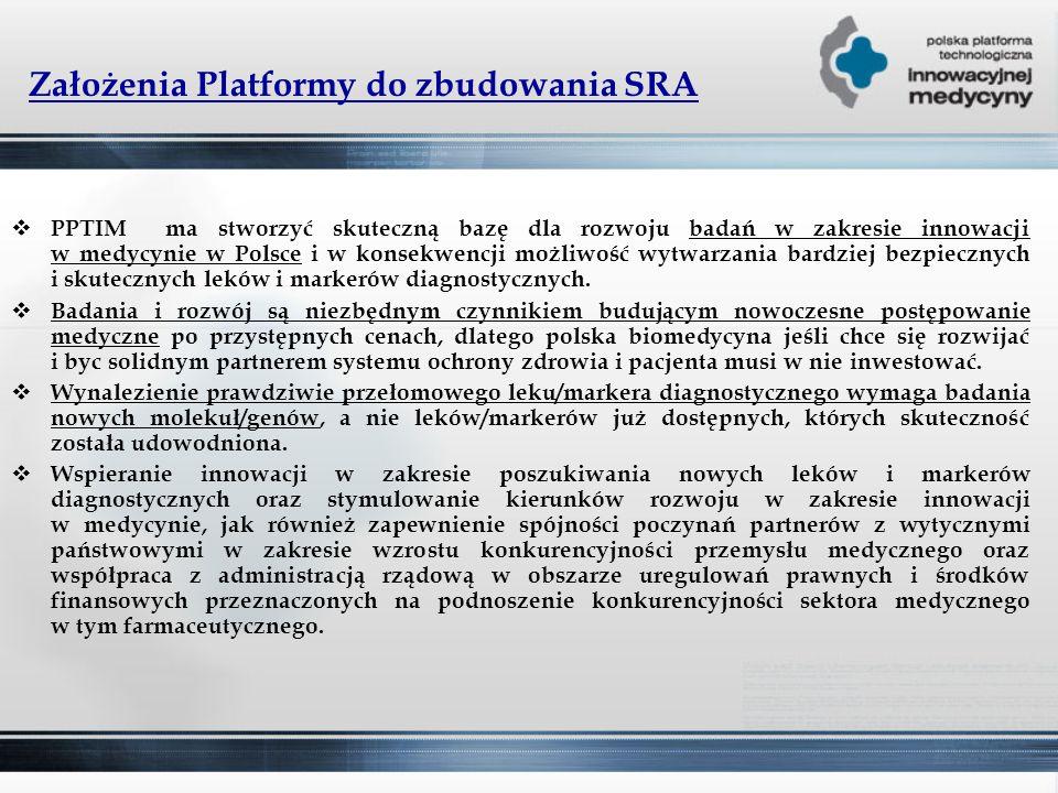 Założenia Platformy do zbudowania SRA  PPTIM ma stworzyć skuteczną bazę dla rozwoju badań w zakresie innowacji w medycynie w Polsce i w konsekwencji możliwość wytwarzania bardziej bezpiecznych i skutecznych leków i markerów diagnostycznych.