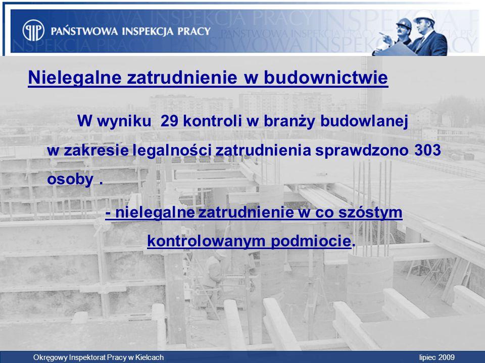 Nielegalne zatrudnienie w budownictwie W wyniku 29 kontroli w branży budowlanej w zakresie legalności zatrudnienia sprawdzono 303 osoby. - nielegalne