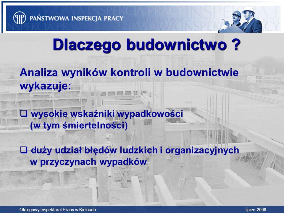 """Okręgowy Inspektorat Pracy w Kielcach lipiec 2009 Kontrole – dokumentacja fotograficzna """"Szatnia pracownicza na wysokości"""