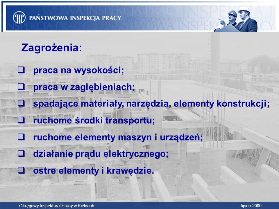 Okręgowy Inspektorat Pracy w Kielcach lipiec 2009 Najczęściej występujące nieprawidłowości na stanowiskach pracy J - Przygotowanie do pracy D - Stanowiska, procesy pracy i procesy technologiczne E - Maszyny i urządzenia techniczne I - Czynniki szkodliwe i uciążliwe, środki ochrony indywidualnej A - Obiekty i pomieszczenia pracy B - Pomieszczenia i urządzenia higieniczno sanitarne oraz środki higieny osobistej K - Inne zagadnienia bezpieczeństwa i higieny pracy Najczęściej występujące wykroczenia