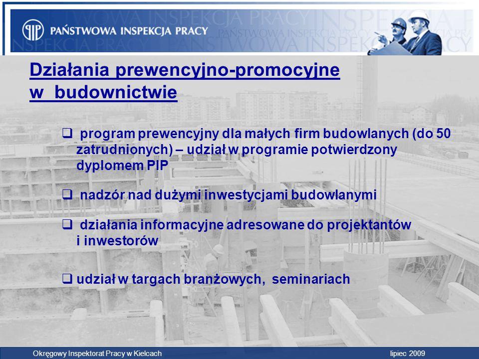 Działania prewencyjno-promocyjne w budownictwie  program prewencyjny dla małych firm budowlanych (do 50 zatrudnionych) – udział w programie potwierdz