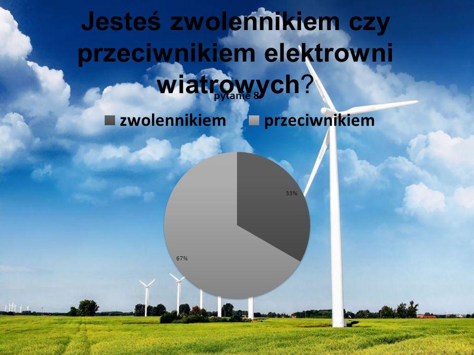 Jesteś zwolennikiem czy przeciwnikiem elektrowni wiatrowych?
