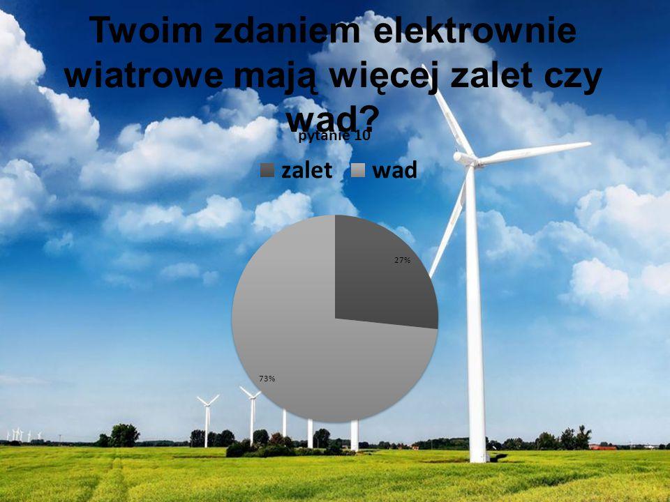 Twoim zdaniem elektrownie wiatrowe mają więcej zalet czy wad?