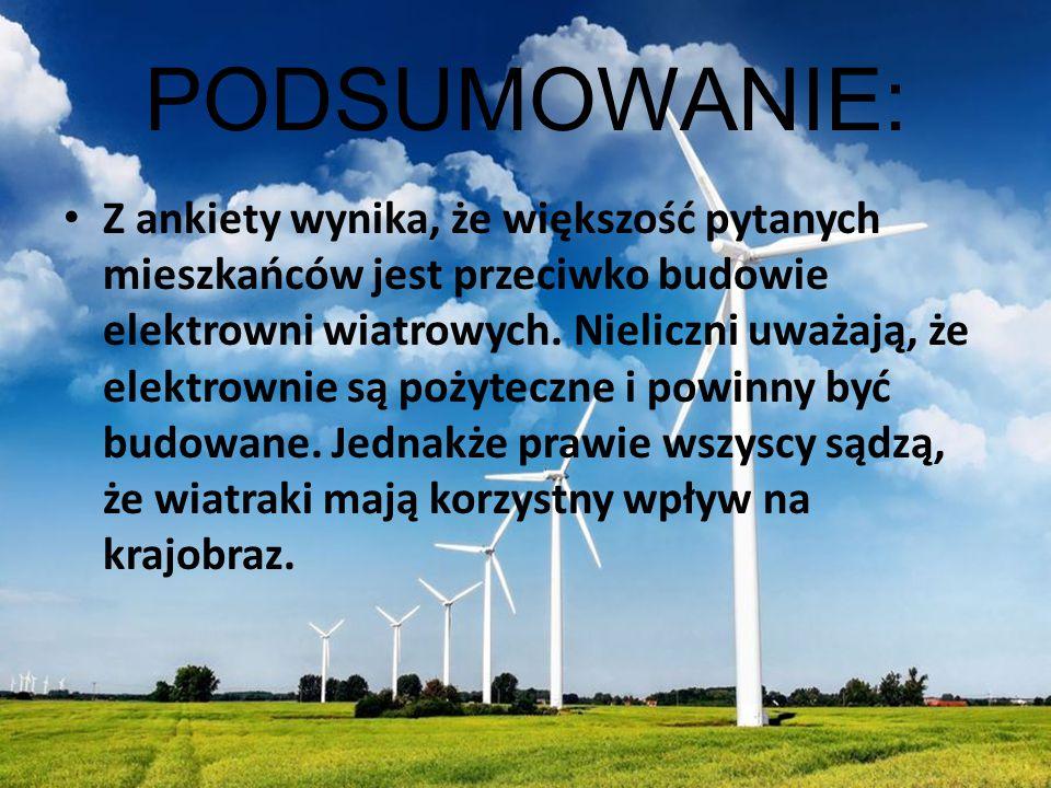 PODSUMOWANIE: Z ankiety wynika, że większość pytanych mieszkańców jest przeciwko budowie elektrowni wiatrowych. Nieliczni uważają, że elektrownie są p