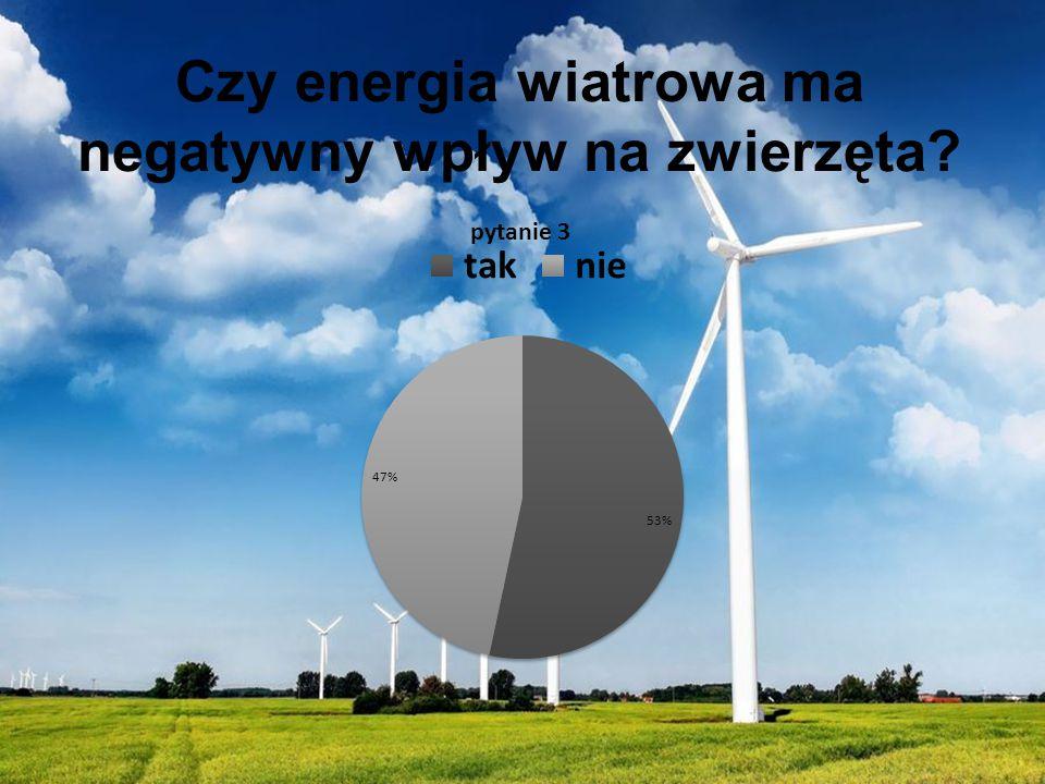Czy elektrownie wiatrowe są hałaśliwe?