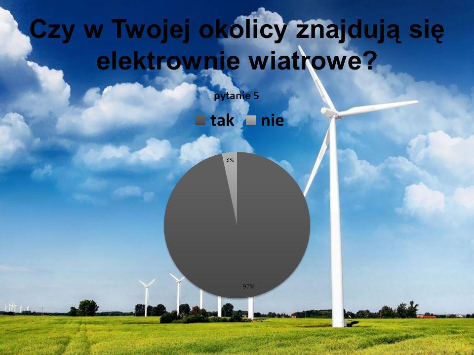 Czy w Twojej okolicy znajdują się elektrownie wiatrowe?