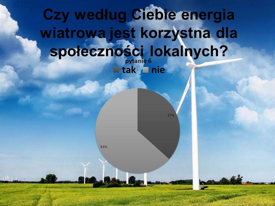 Czy według Ciebie warto inwestować w elektrownie wiatrowe?