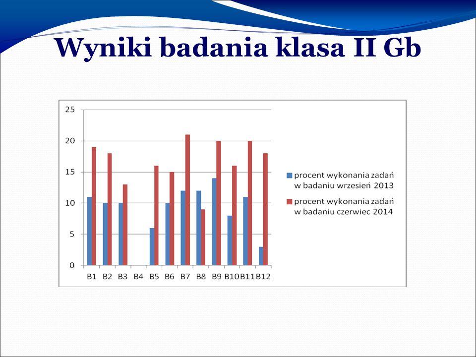 Wyniki badania klasa II Gb