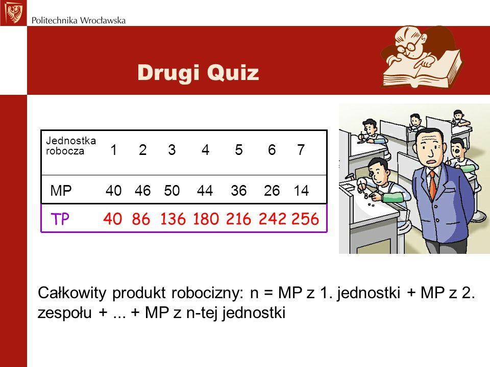 Drugi Quiz Znajdź TP i AP naszych pracowników, dane: MP 40 46 50 44 36 26 14 Jednostka robocza 1 2 3 4 5 6 7