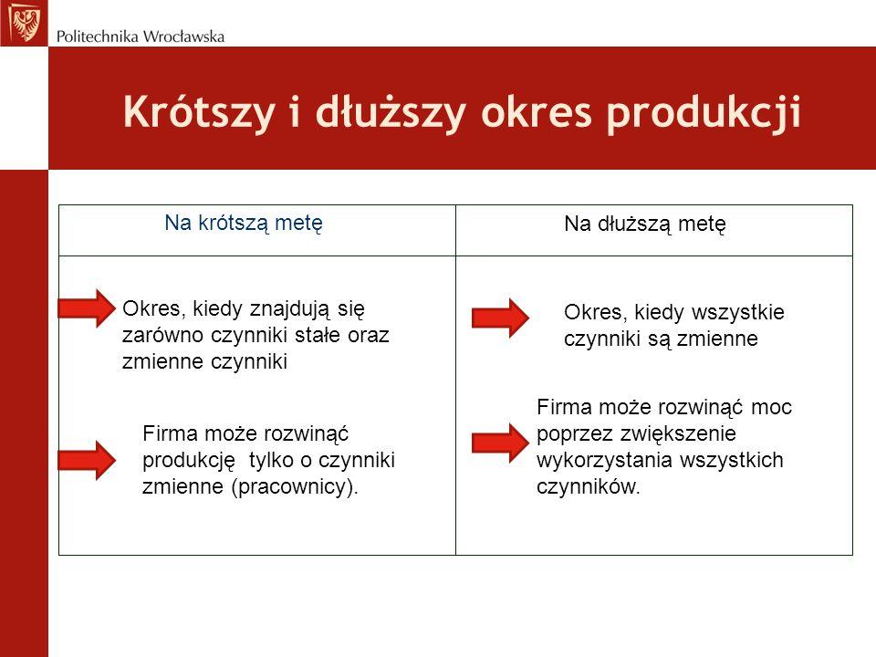 Krótszy i dłuższy okres produkcji Na krótszą metę Okres, kiedy znajdują się zarówno czynniki stałe oraz zmienne czynniki Firma może rozwinąć produkcję tylko o czynniki zmienne (pracownicy).