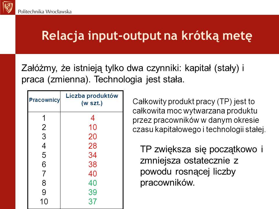 Relacja input-output na krótką metę Załóżmy, że istnieją tylko dwa czynniki: kapitał (stały) i praca (zmienna).