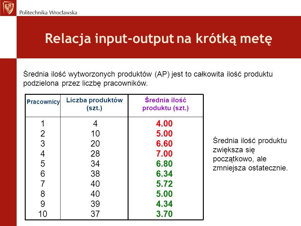 Trzeci Quiz Poniższa tabela przedstawia harmonogram krańcowy produktu z fabryki A: Jakie prawo ekonomii jest łamane na podstawie powyższych danych.