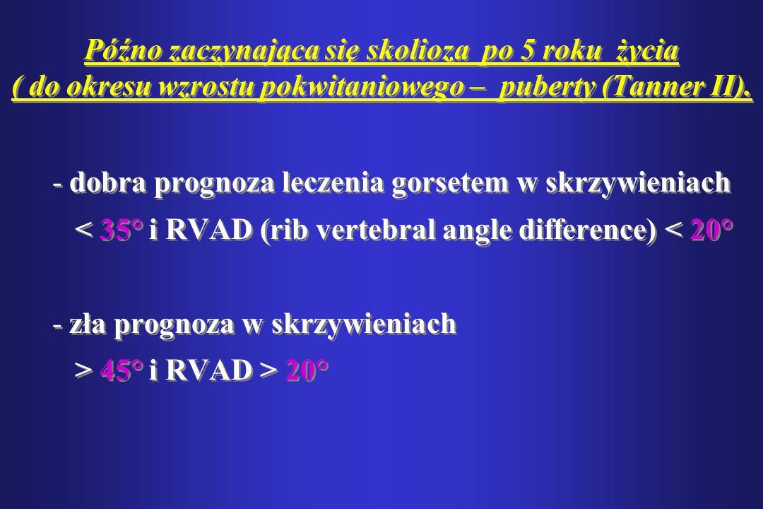 Późno zaczynająca się skolioza po 5 roku życia ( do okresu wzrostu pokwitaniowego – puberty (Tanner II). -dobra prognoza leczenia gorsetem w skrzywien