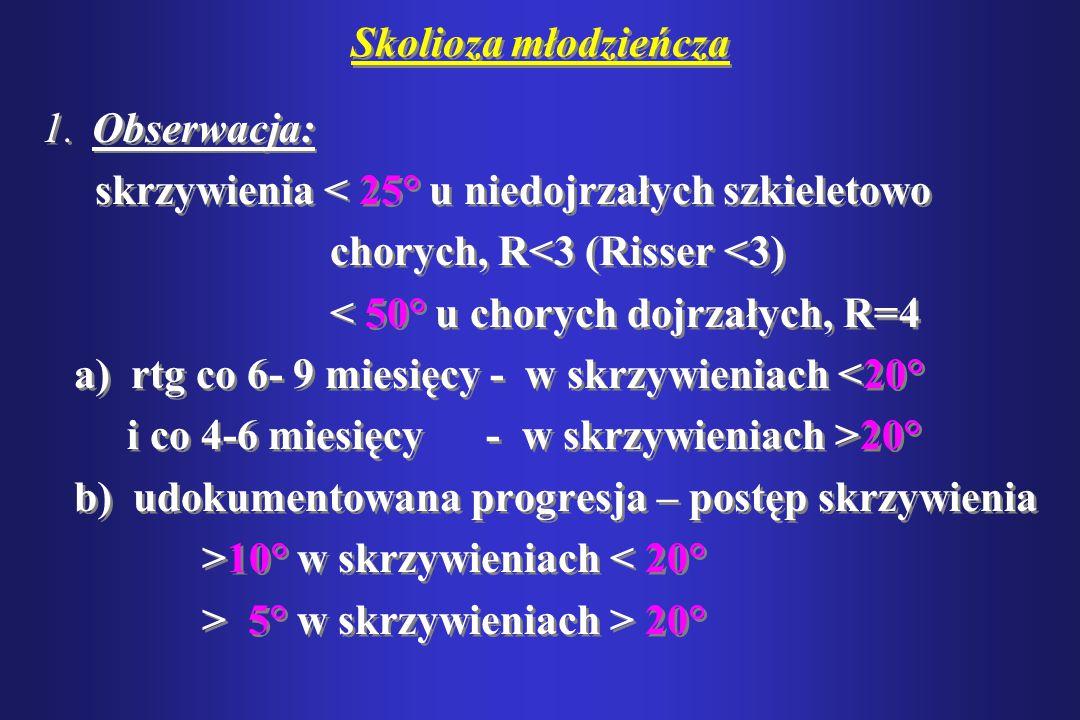 Skolioza młodzieńcza 1. Obserwacja: skrzywienia < 25° u niedojrzałych szkieletowo chorych, R<3 (Risser <3) < 50° u chorych dojrzałych, R=4 a) rtg co 6