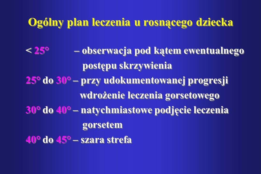 Ogólny plan leczenia u rosnącego dziecka < 25° – obserwacja pod kątem ewentualnego postępu skrzywienia 25° do 30° – przy udokumentowanej progresji wdr
