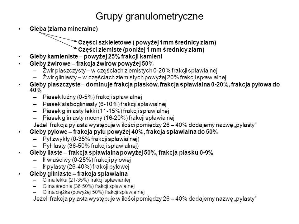 Grupy granulometryczne Gleba (ziarna mineralne) Części szkieletowe ( powyżej 1mm średnicy ziarn) Części ziemiste (poniżej 1 mm średnicy ziarn) Gleby k