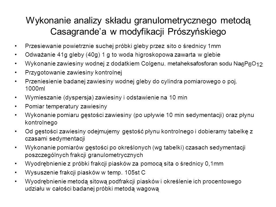 Wykonanie analizy składu granulometrycznego metodą Casagrande'a w modyfikacji Prószyńskiego Przesiewanie powietrznie suchej próbki gleby przez sito o