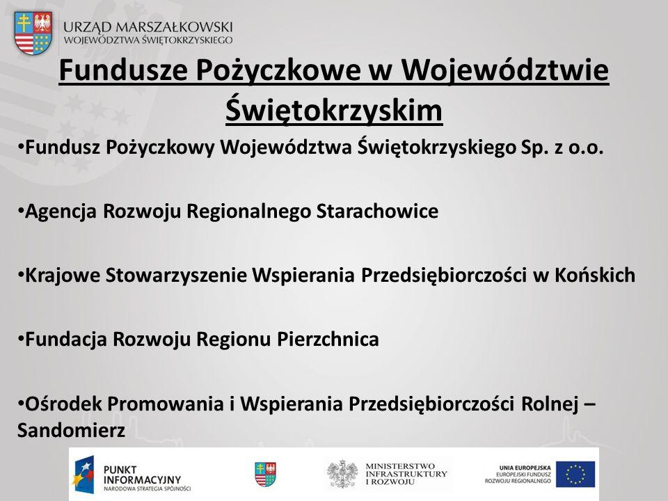 Fundusze Pożyczkowe w Województwie Świętokrzyskim Fundusz Pożyczkowy Województwa Świętokrzyskiego Sp.