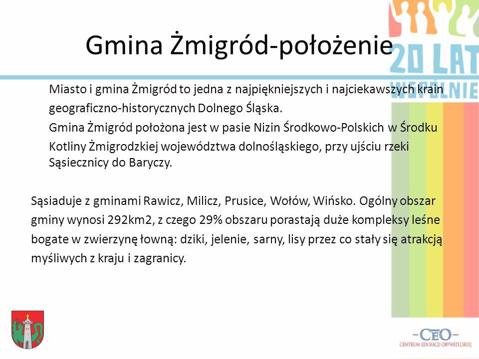 Gmina Żmigród-położenie Miasto i gmina Żmigród to jedna z najpiękniejszych i najciekawszych krain geograficzno-historycznych Dolnego Śląska.