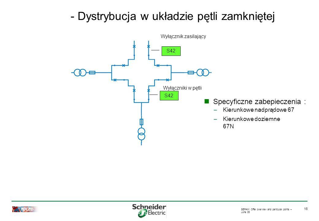 TOLED SEPAM: Offer overview and particular points – June 05 16 - Dystrybucja w układzie pętli zamkniętej S42 Wyłącznik zasilający S42 Wyłączniki w pętli Specyficzne zabepieczenia : –Kierunkowe nadprądowe 67 –Kierunkowe doziemne 67N