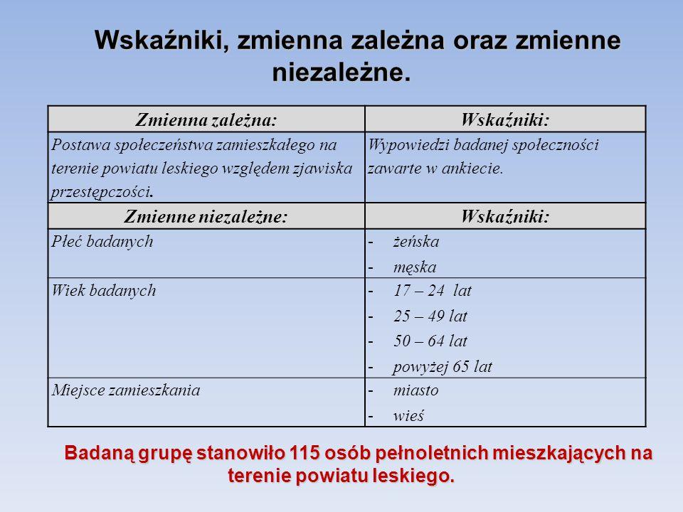 Zmienna zależna:Wskaźniki: Postawa społeczeństwa zamieszkałego na terenie powiatu leskiego względem zjawiska przestępczości. Wypowiedzi badanej społec