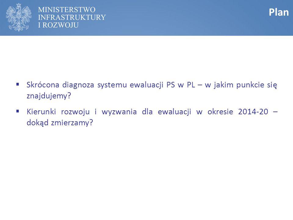 Plan  Skrócona diagnoza systemu ewaluacji PS w PL – w jakim punkcie się znajdujemy.